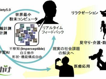 パーマリンク先: 粉末コンピュータ
